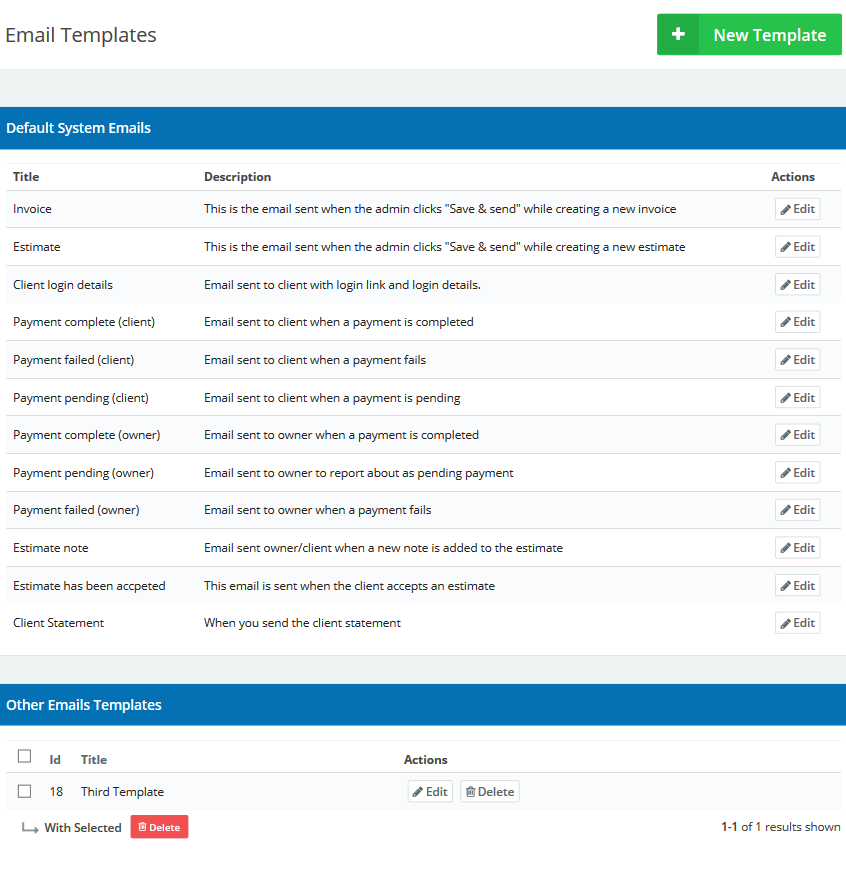 deafult email template
